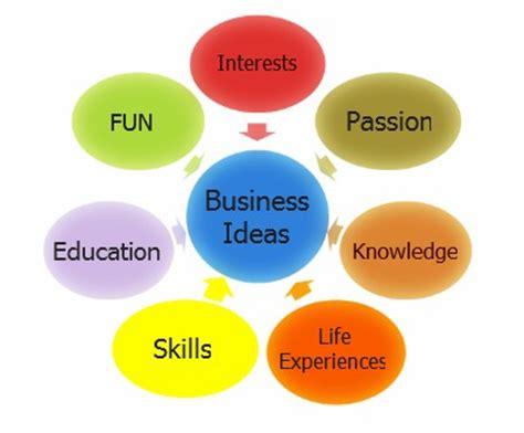 Free Business Plan Template Software by Enloop